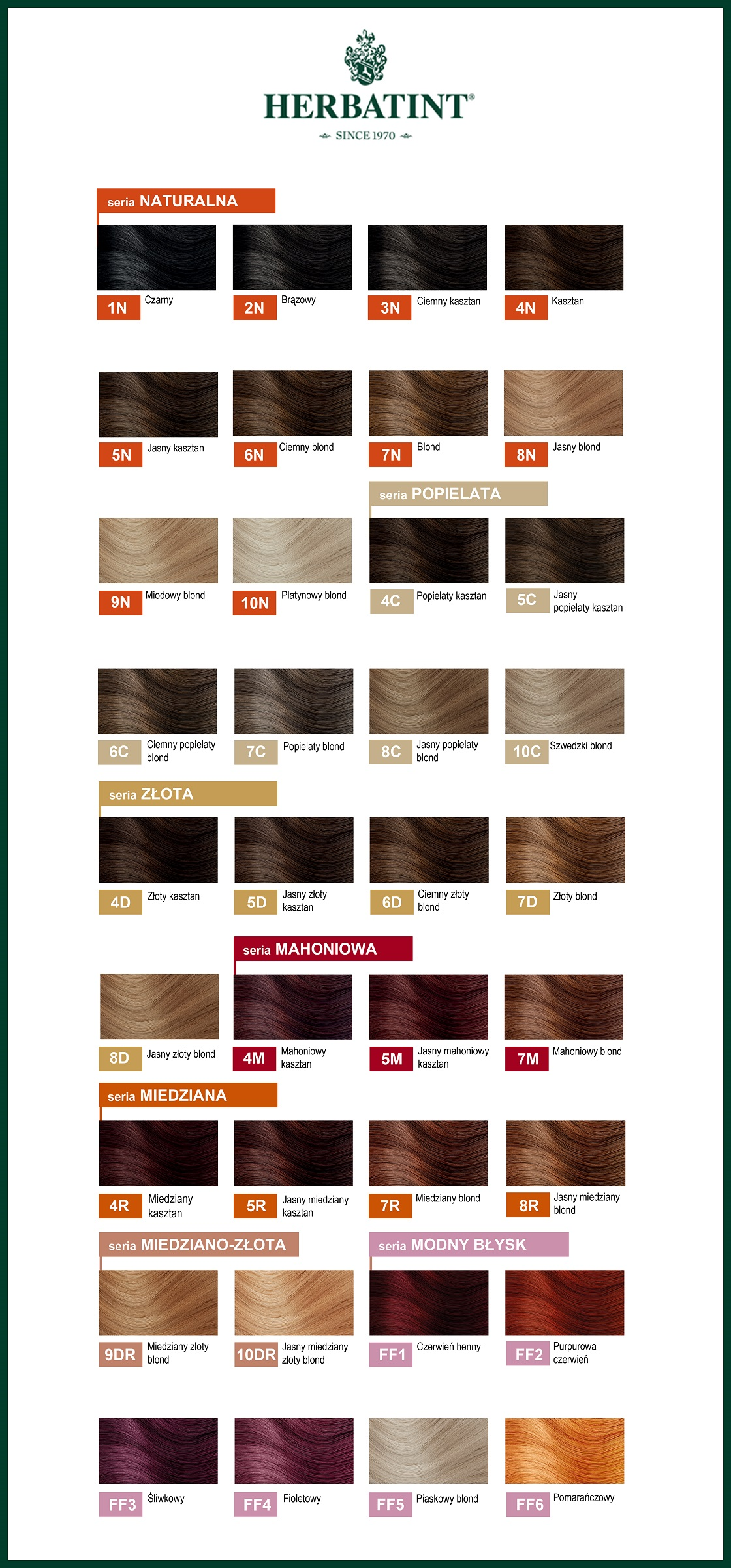 Herbatint paleta kolorów